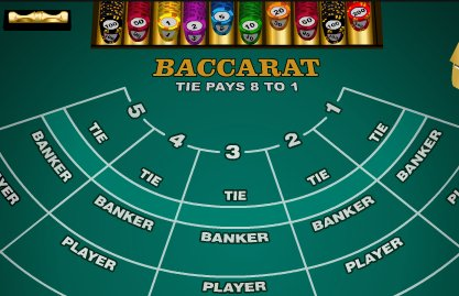 Playing Online Baccarat on Your PC and Mobile Devices