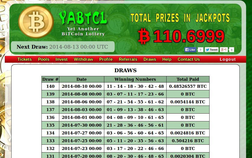 YABTCL Lottery Draw