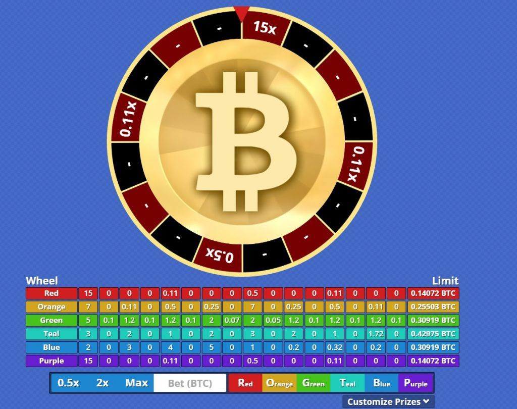 bitvest wheel screen shot