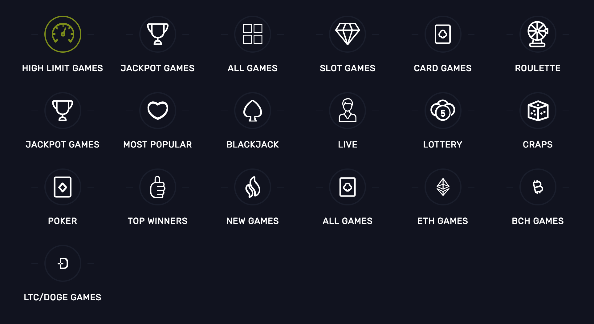 Game selection at Bitcoincasino.us